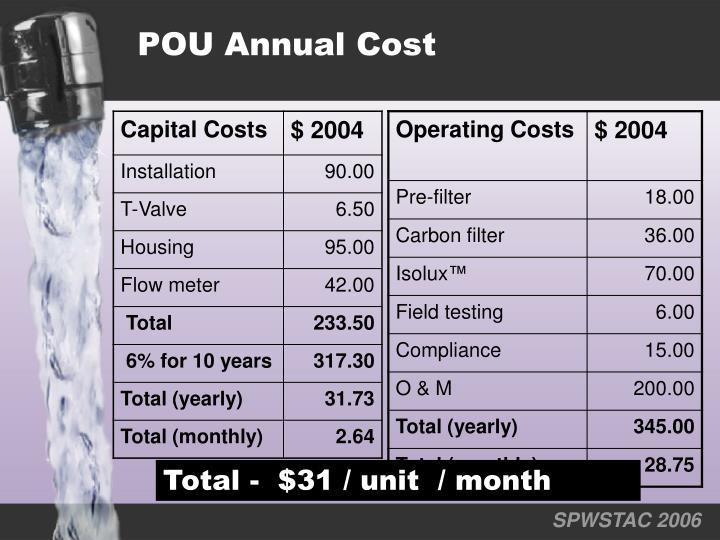 POU Annual Cost