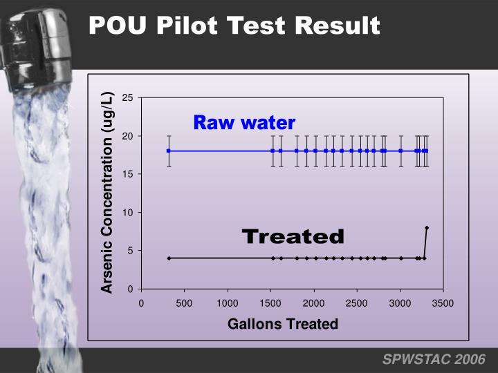 POU Pilot Test Result