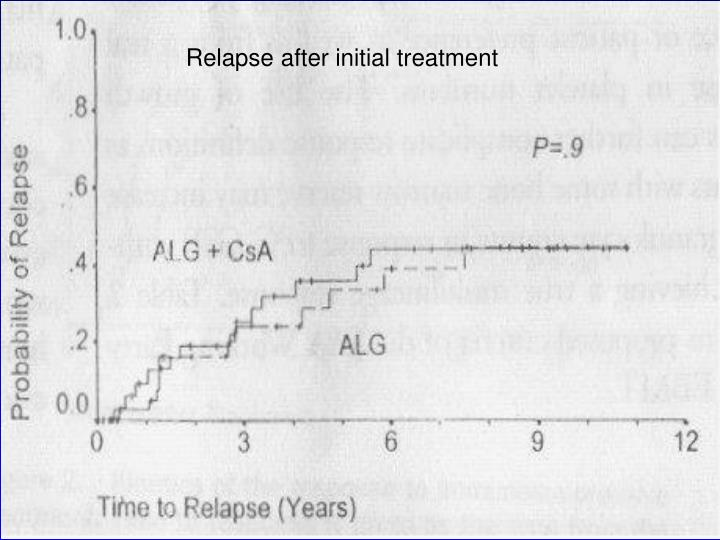 Relapse after initial treatment