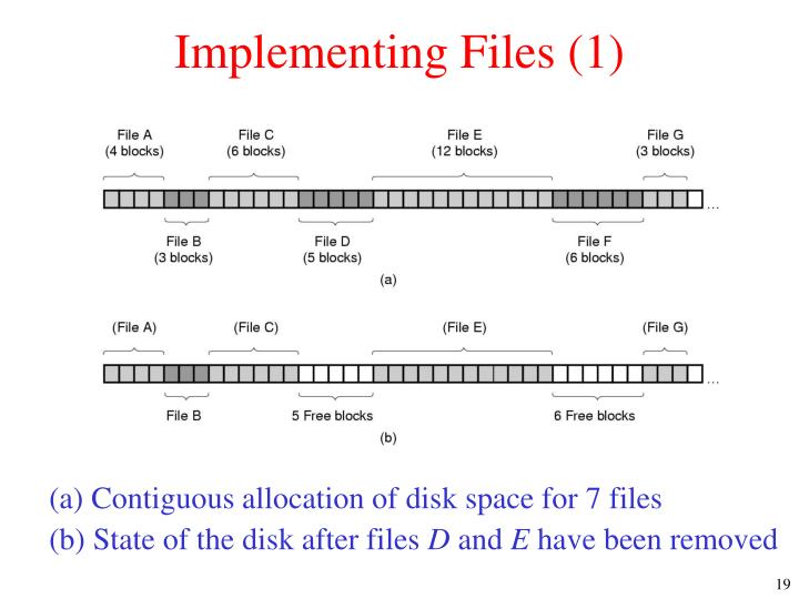 Implementing Files (1)