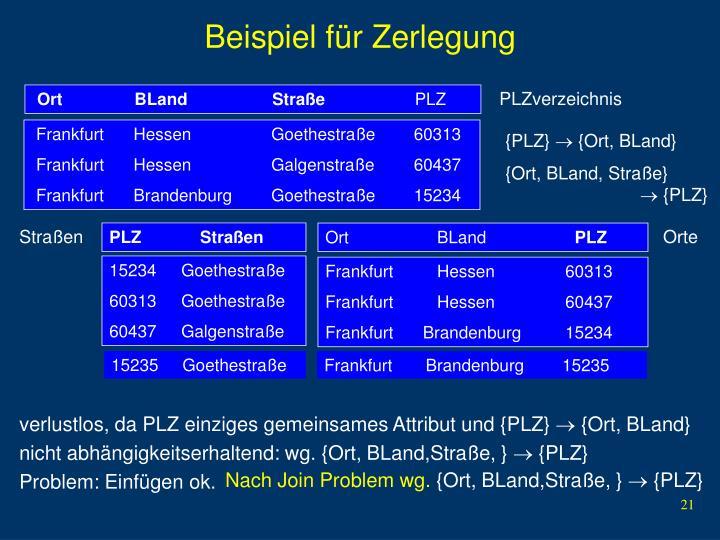 PLZverzeichnis