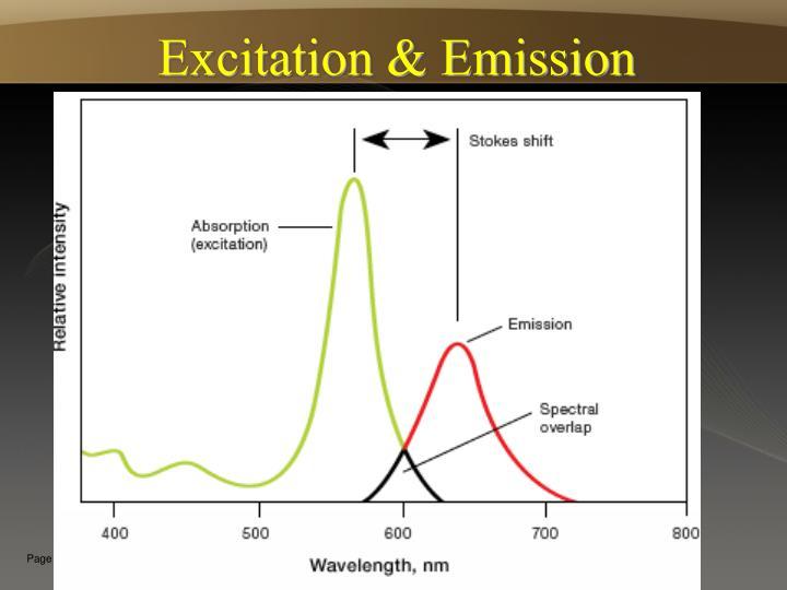 Excitation & Emission