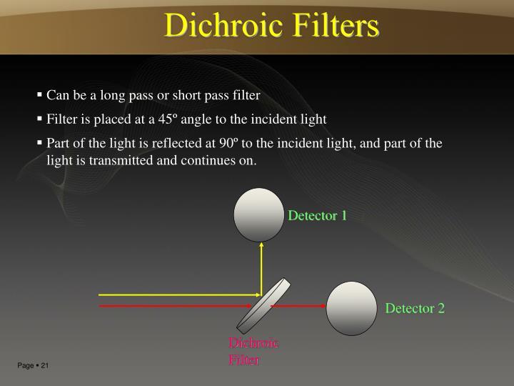 Dichroic