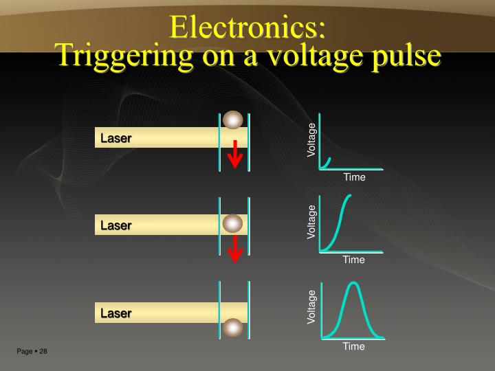Electronics: