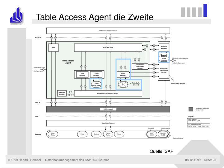 Table Access Agent die Zweite