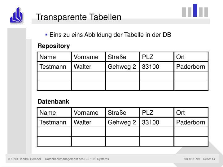 Transparente Tabellen