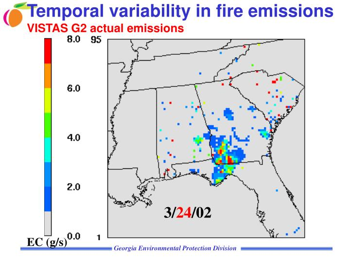 Temporal variability in fire emissions