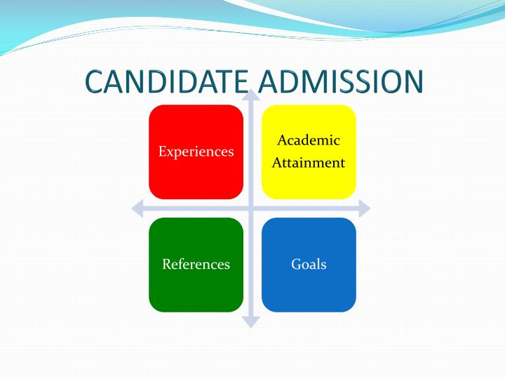 CANDIDATE ADMISSION