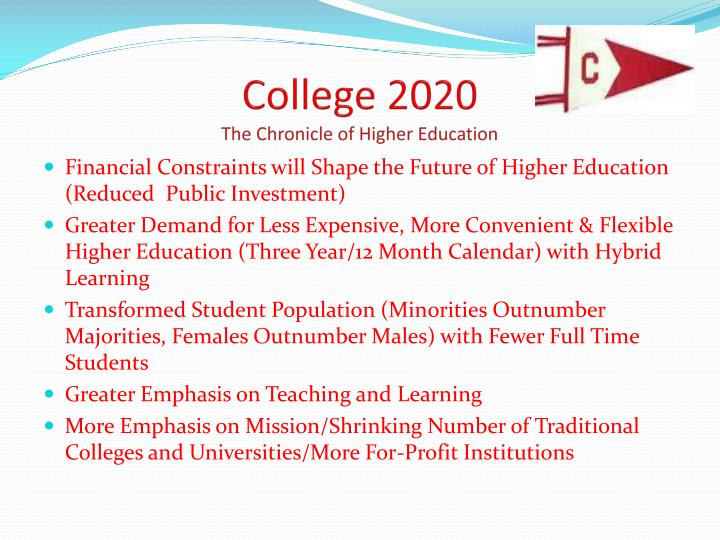 College 2020