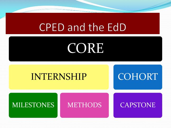 CPED and the