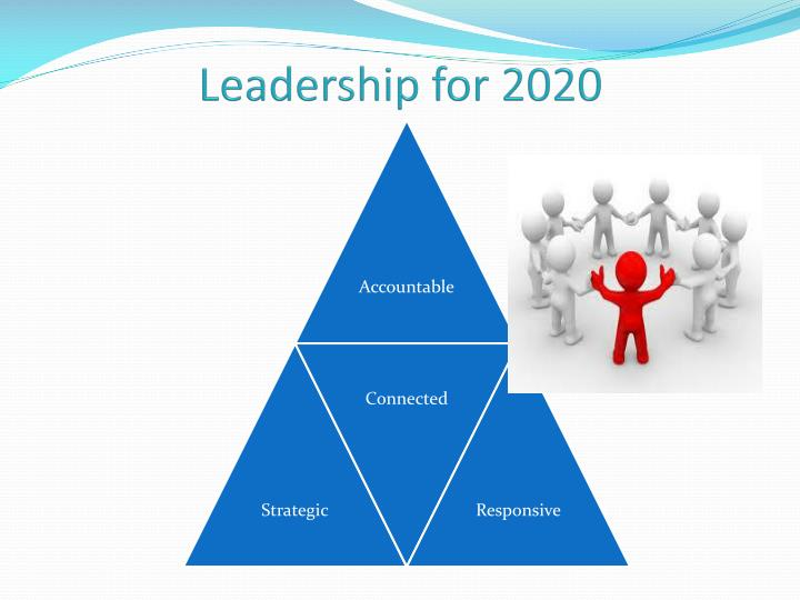 Leadership for 2020