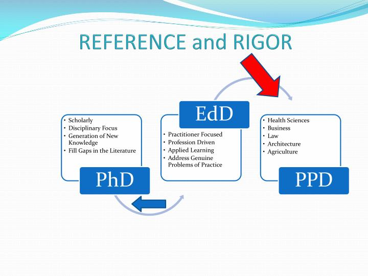 REFERENCE and RIGOR
