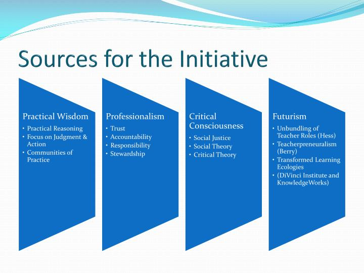 Sources for the Initiative