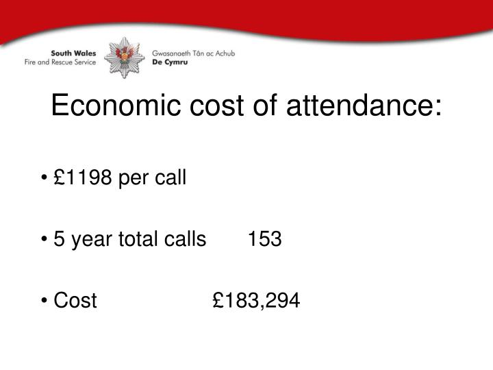 Economic cost of attendance: