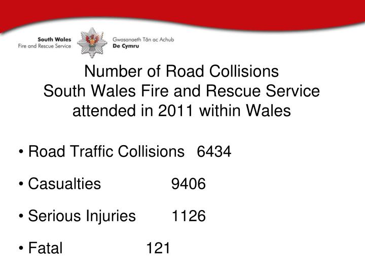 Number of Road Collisions