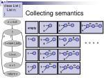 collecting semantics