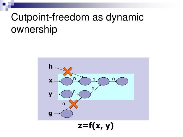 Cutpoint-freedom as dynamic ownership