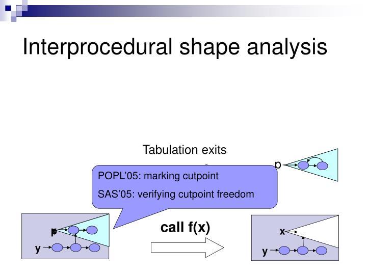 Interprocedural shape analysis