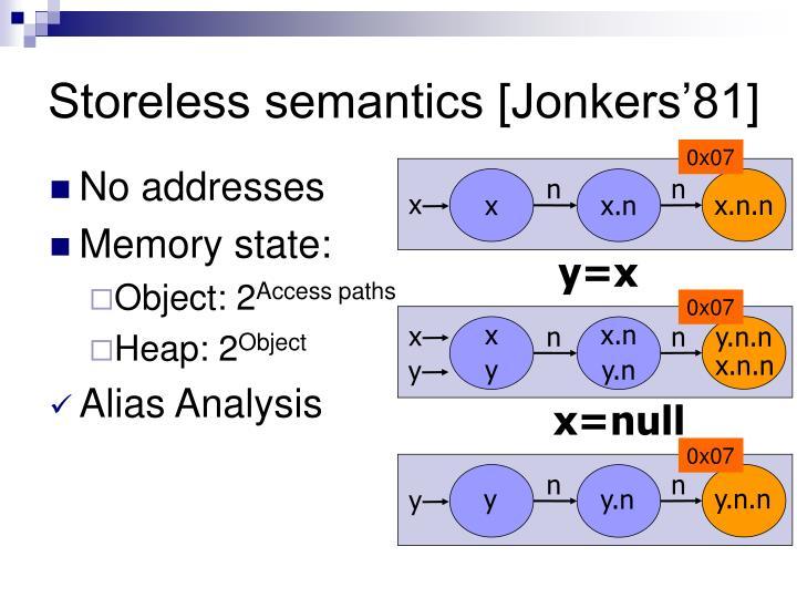 Storeless semantics [Jonkers'81]