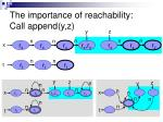 the importance of reachability call append y z