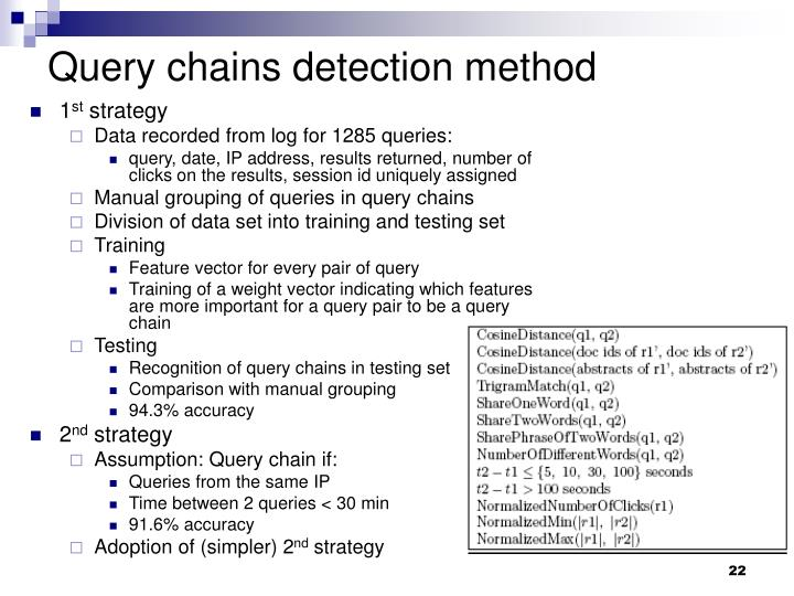 Query chains detection method