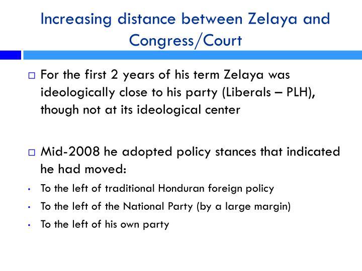 Increasing distance between Zelaya and Congress/Court