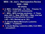 mds st joe s retrospective review 2004 2008 60 charts1