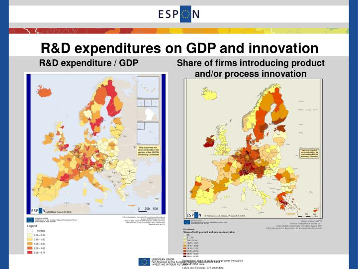 R&D expenditures on GDP and innovation