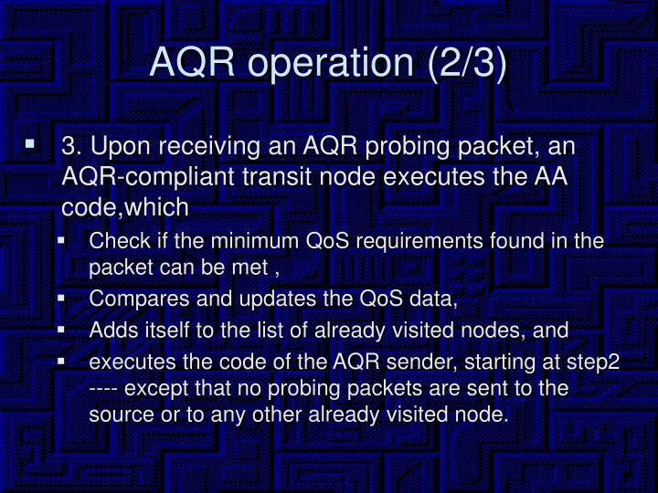 AQR operation (2/3)