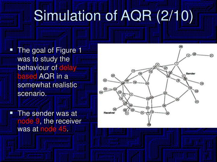 Simulation of AQR (2/10)