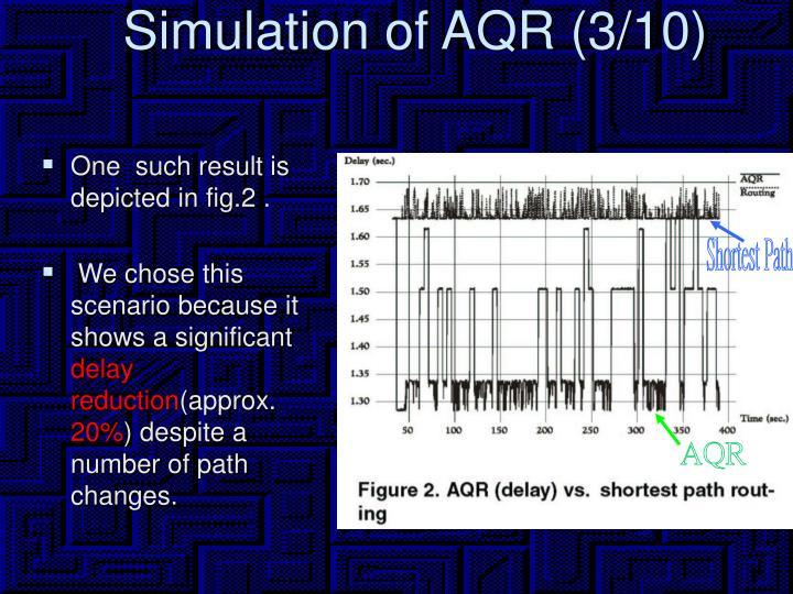 Simulation of AQR (3/10)