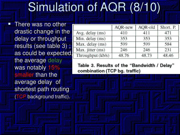 Simulation of AQR (8/10)