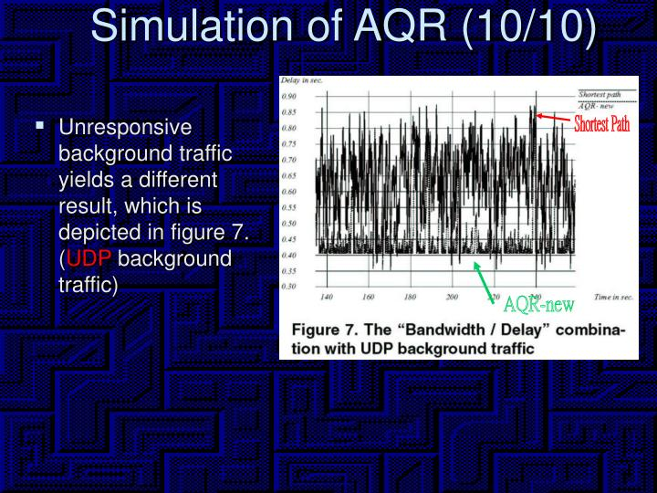 Simulation of AQR (10/10)