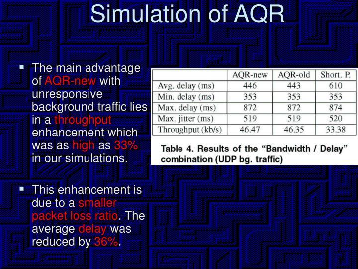 Simulation of AQR