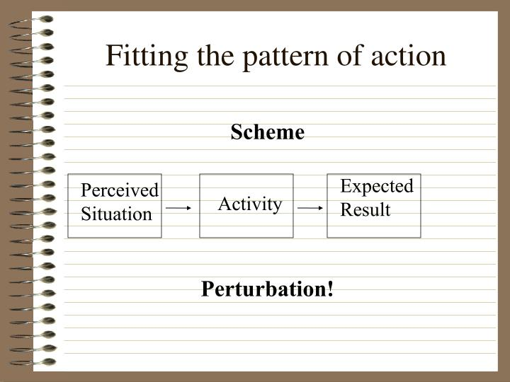 Fitting the pattern of action