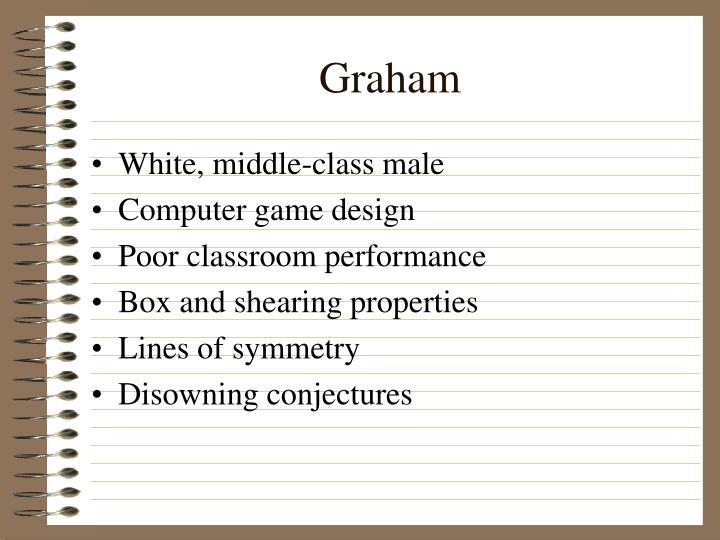 Graham