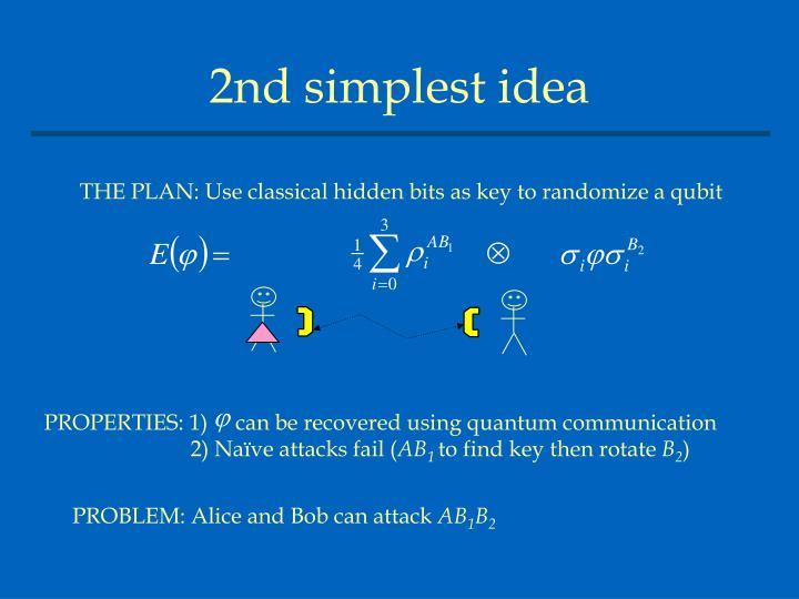 2nd simplest idea