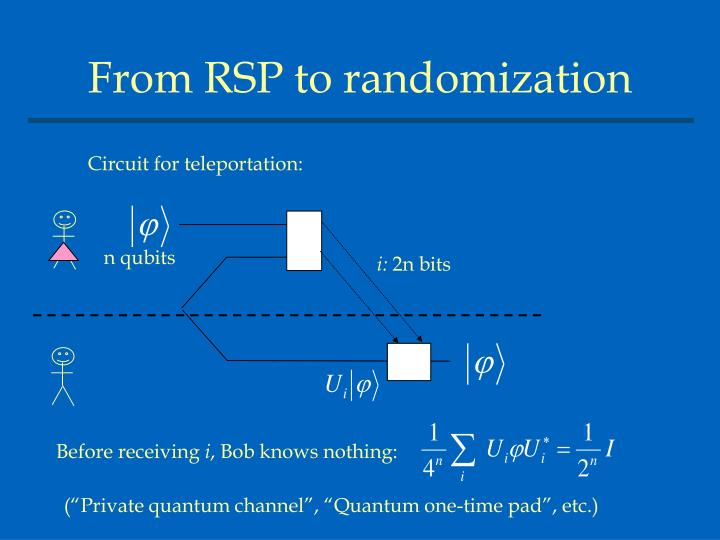 From RSP to randomization