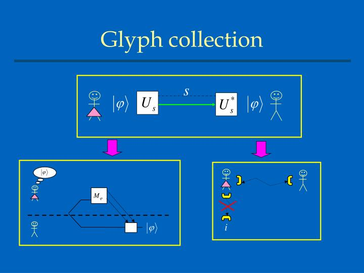 Glyph collection