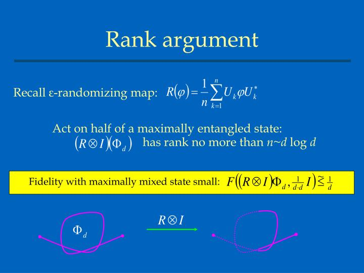 Fidelity with maximally mixed state small: