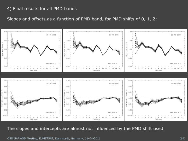 4) Final results for all PMD bands