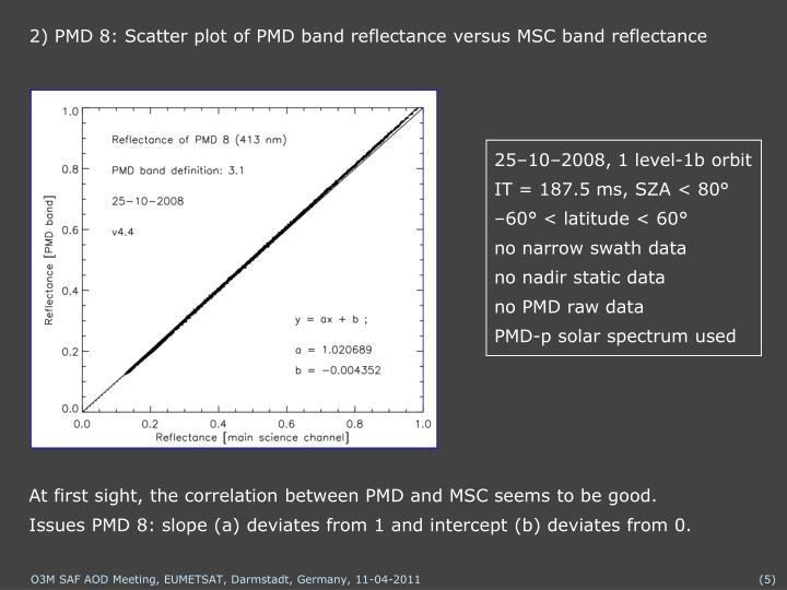 2) PMD 8: Scatter plot of PMD band reflectance versus MSC band reflectance