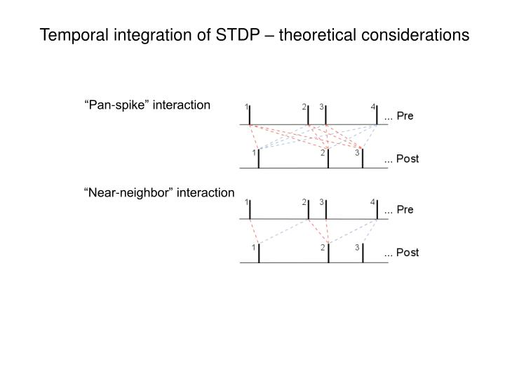 Temporal integration of STDP – theoretical considerations