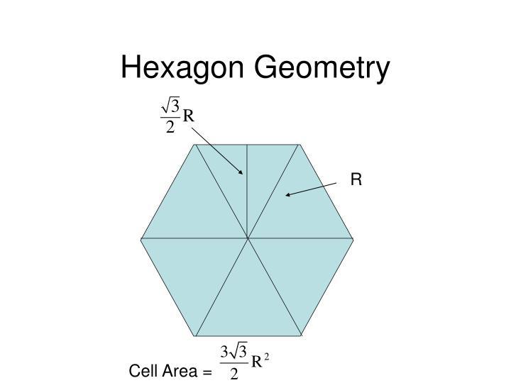 Hexagon Geometry