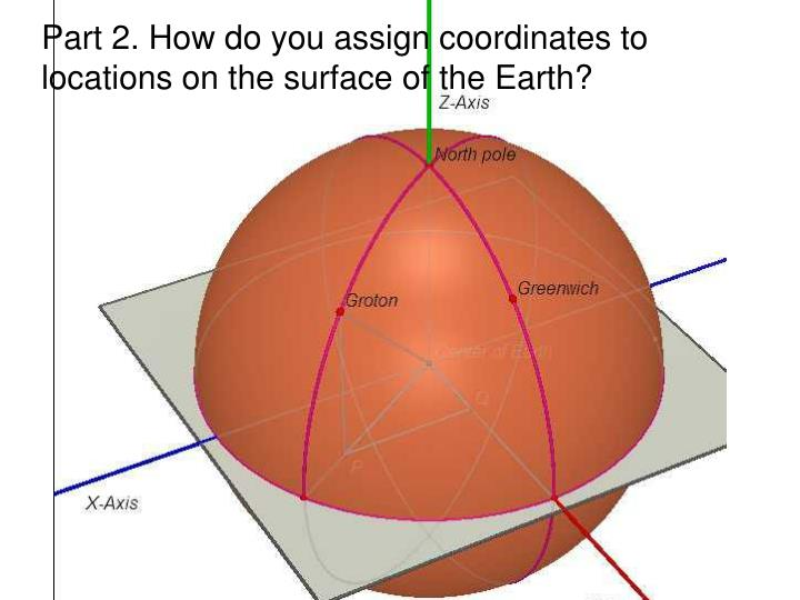 Part 2. How do you assign coordinates to locations on the surface of the Earth?