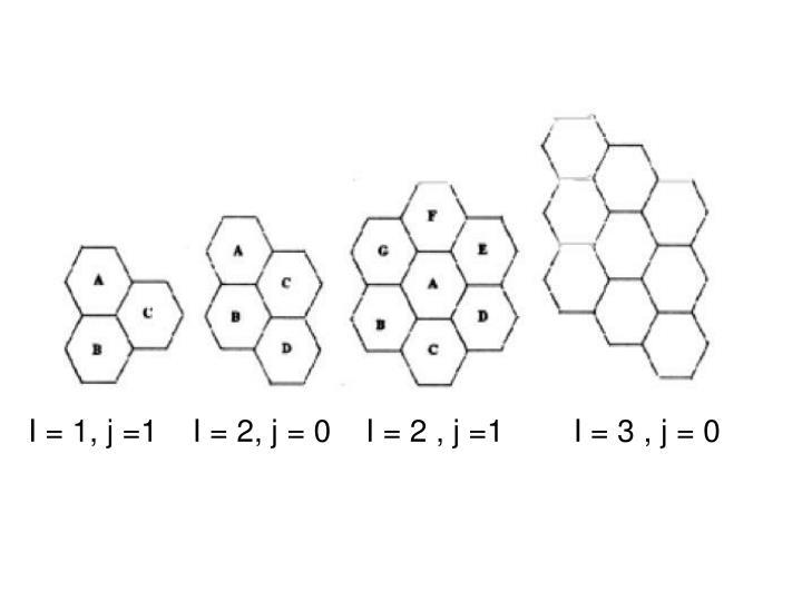 I = 1, j =1    I = 2, j = 0    I = 2 , j =1        I = 3 , j = 0
