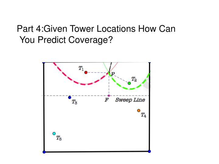 Part 4:Given Tower Locations How Can You Predict Coverage?