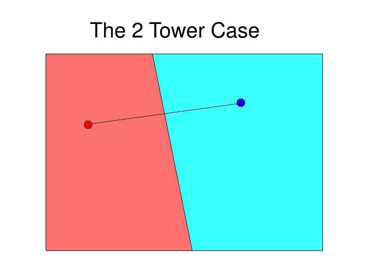 The 2 Tower Case