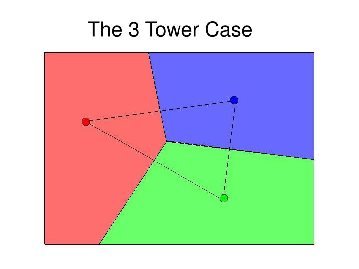 The 3 Tower Case