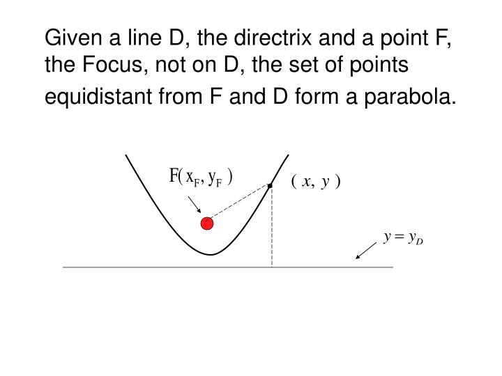 Given a line D, the directrix and a point F, the Focus, not on D, the set of points